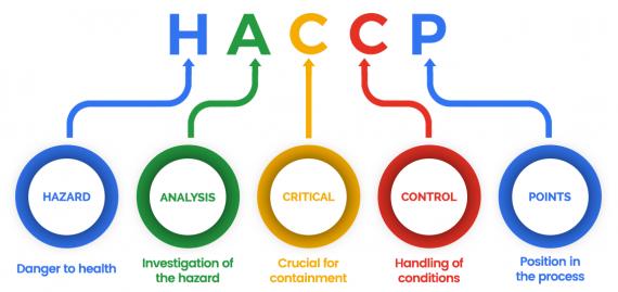 Eurogate Logistics Obtain HACCP Certification